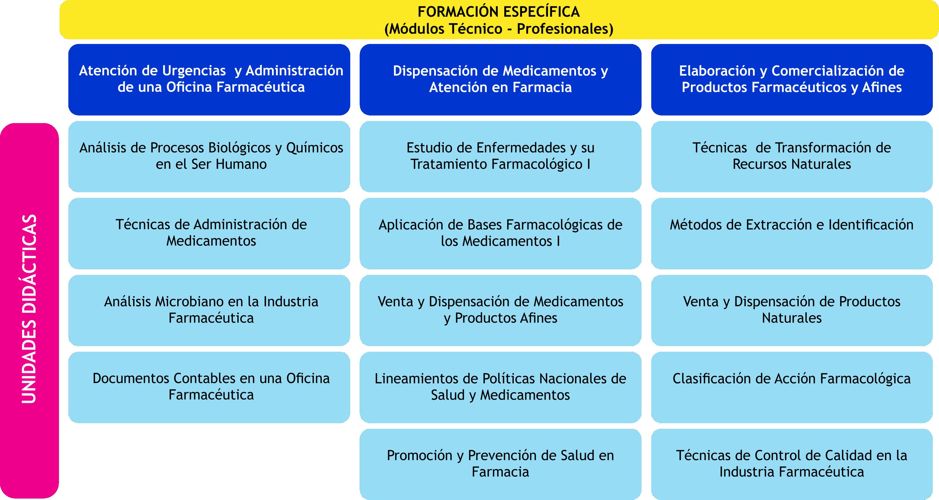 mallaFarmacia